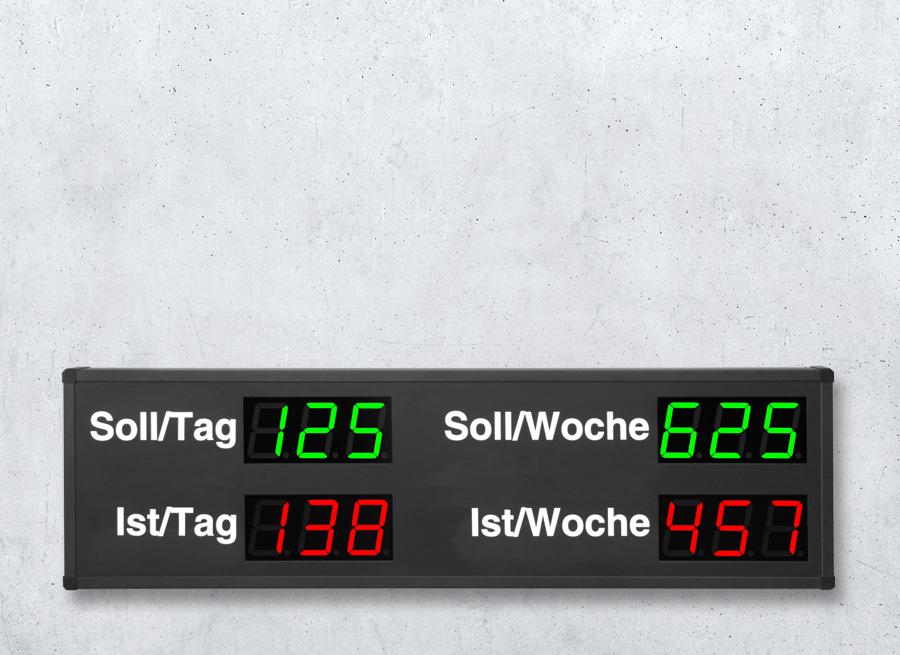 DSA100 LED-Anzeige als Soll/Ist Vergleich zur Motivationsanzeige - 100mm Ziffernhoehe zweifarbig